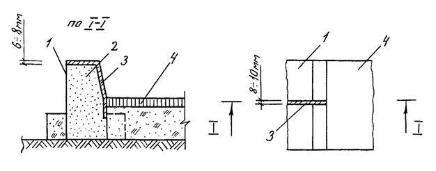 Пример сметы подпорная стенка из бетона м200 для автомобильной дороги